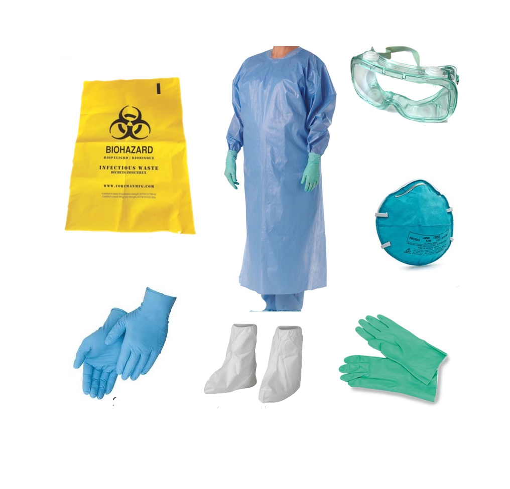 PPE Kit Manufacturer in India