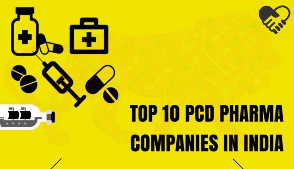 Monopoly pharma companies in India